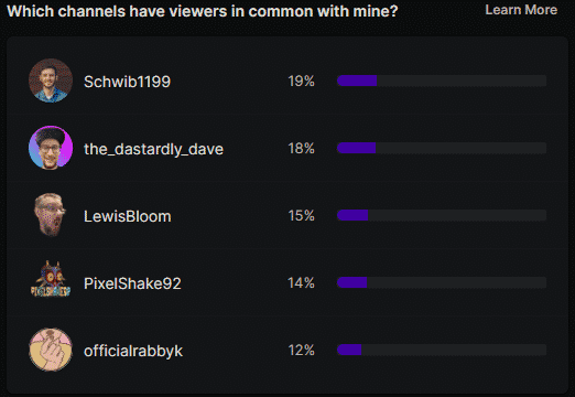 twitch common channels